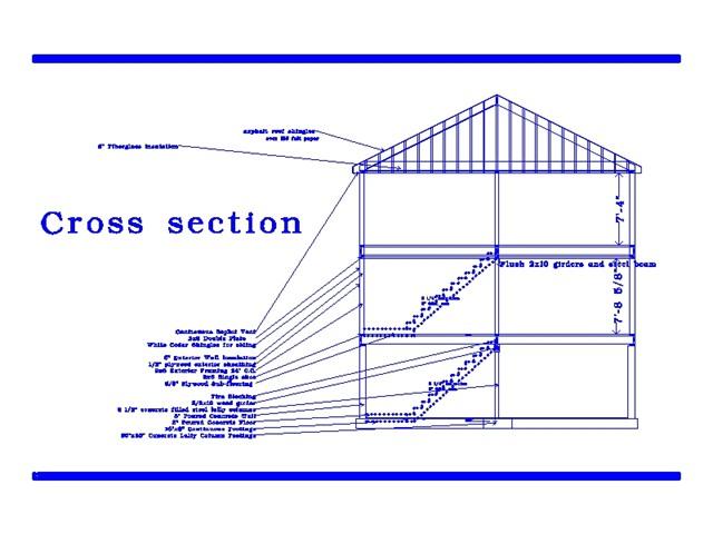 Cape Cod Home Design , Builder, Contractor, Remodel, Addition ...